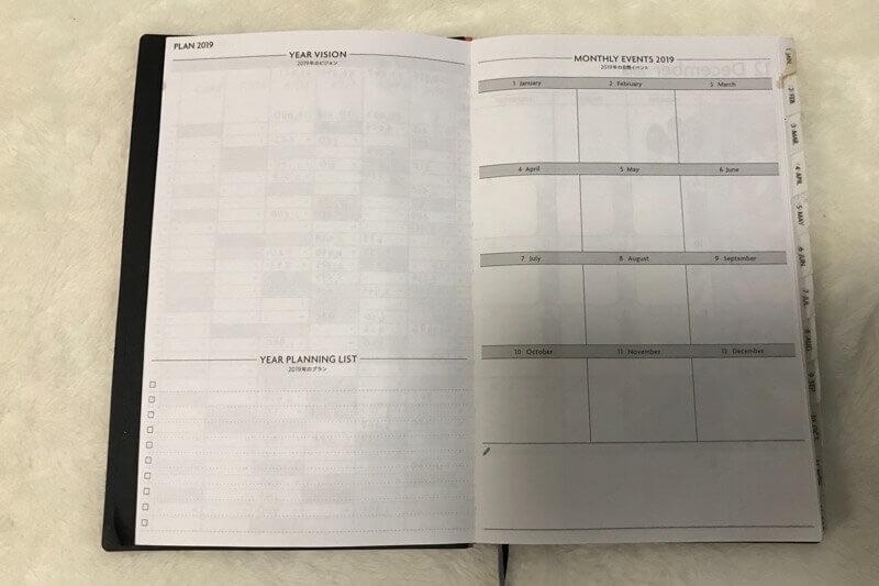 EDiTの手帳、年間目標ページ