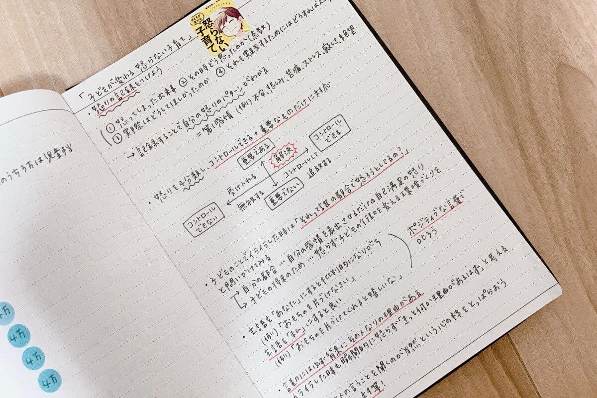 読書の記録を手帳につける