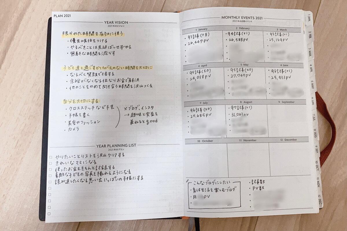 EDiTの年間目標ページの書き方・使い方